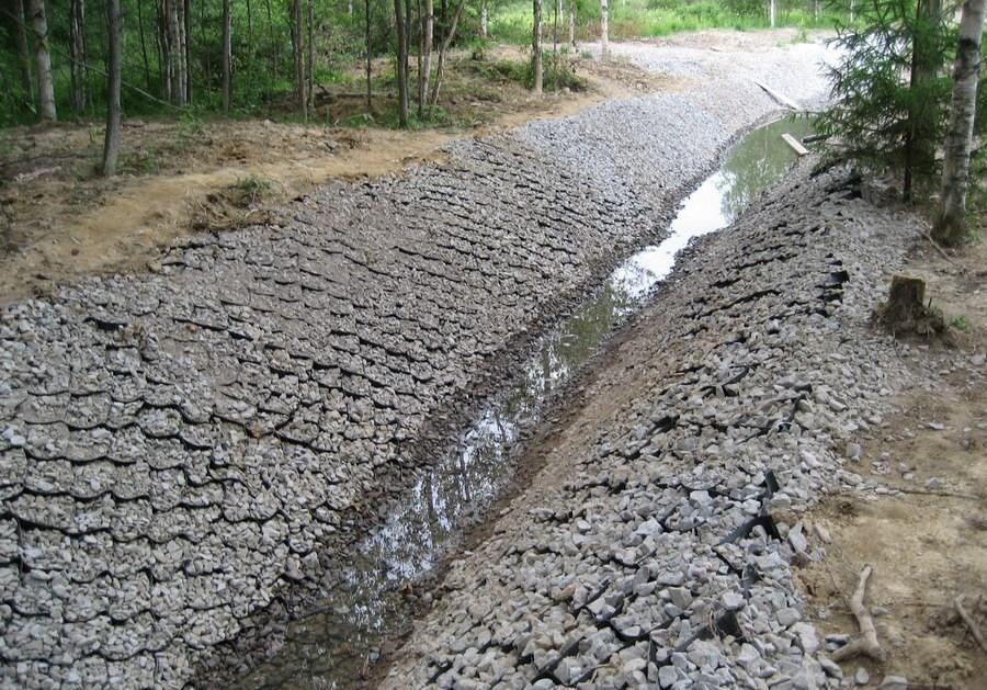 канавы, насыпи, ямы вождение